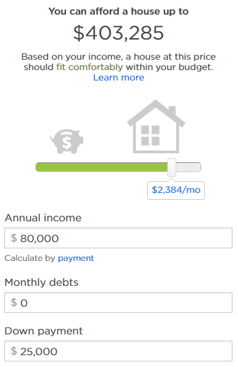 houseAfford.PNG
