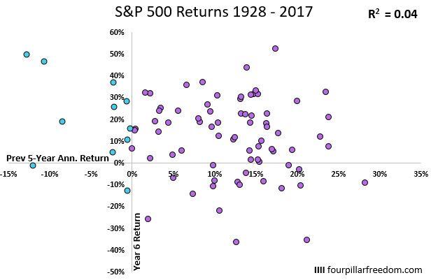 sp500_correlation_2-3.JPG