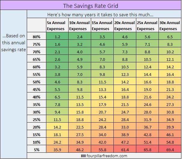 savingsRateGrid_2