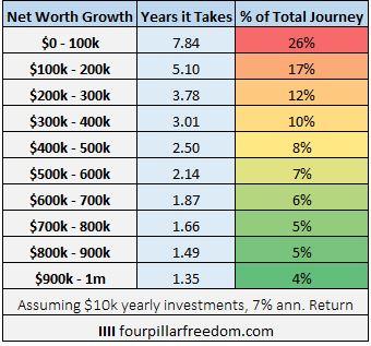 100k_growth-6.JPG