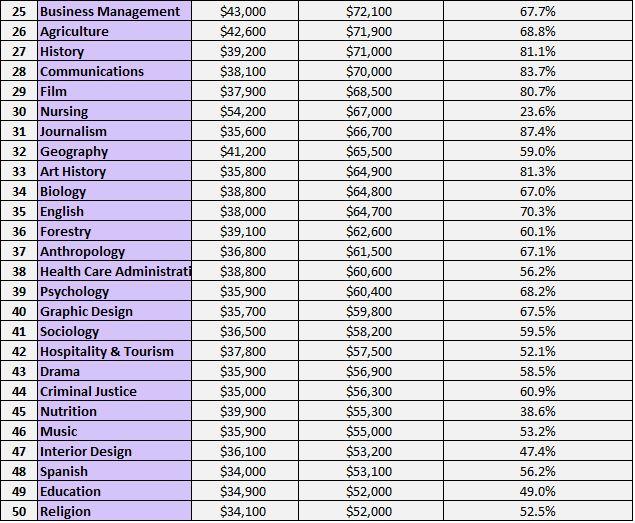 salary_plot3.JPG