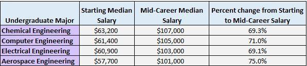 salary_plot5.JPG