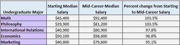 salary_plot6.JPG