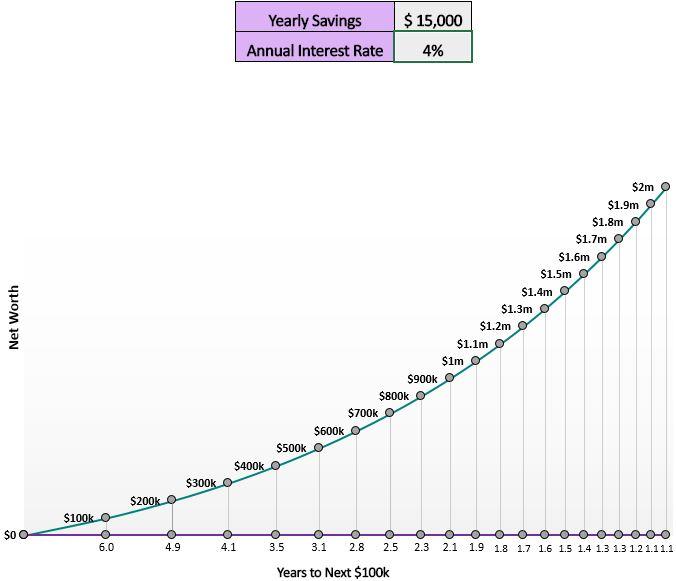 100k_milestones