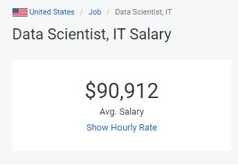 data_scientist_salary.JPG