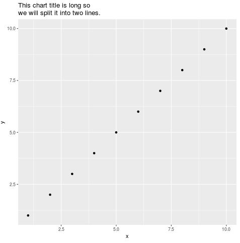ggplot2 title split into two lines