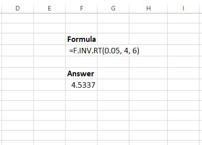 F critical value formula in Excel