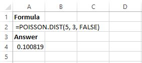 Poisson distribution in Excel