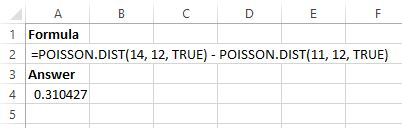 Poisson probabilities in Excel