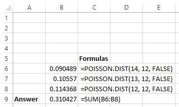 Cumulative Poisson probability in Excel