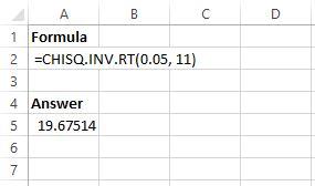 Chi-square critical value in Excel