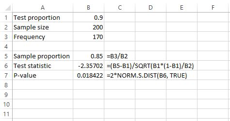 One sample proportion z test in Excel