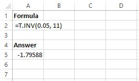 t critical value in Excel