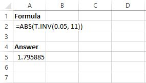 t Critical value example in Excel for right-tailed test