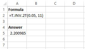 T critical value in Excel for two-tailed test