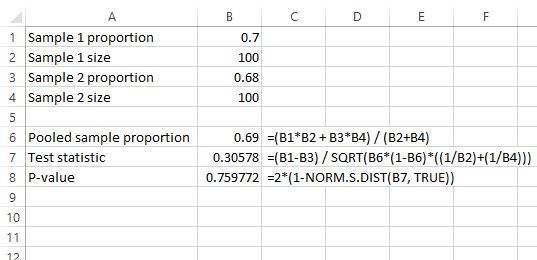 Two-tailed two sample proportion z test in Excel
