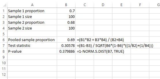 Two sample proportion z test in Excel